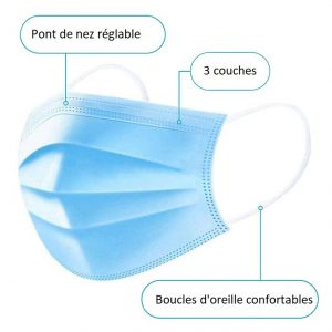 MASQUE JETABLE, 3 PLIS BLEU, PAQUET DE 50 | ABC Distribution
